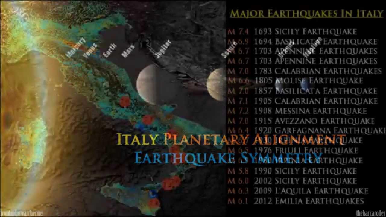 pandora planets aligned - photo #37