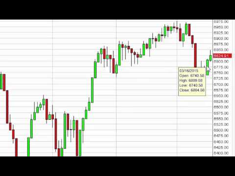 FTSE 100 Technical Analysis for March 18 2015 by FXEmpire.com