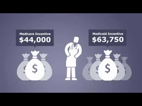 What is the HITECH Act An overview by athenahealth - YouTube