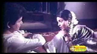 Bangla Movie Song : Shatoo Janamer Swapno