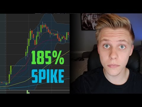 How To Find Penny Stocks Before They Spike in 2018 | Step By Step