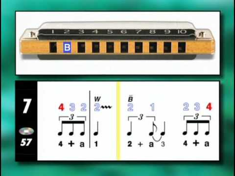 10 Easy Lessons Learn To Play Blues Harmonica Preview