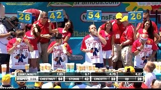 100Th Anniversary - Nathan's Hot Dog Eating Contest 'Joey Chestnut' Record Breaking 70 Hot Dogs
