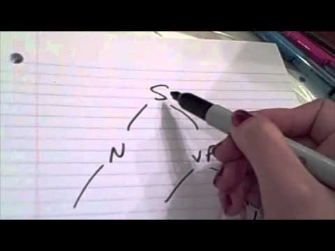 How to draw syntactic trees!