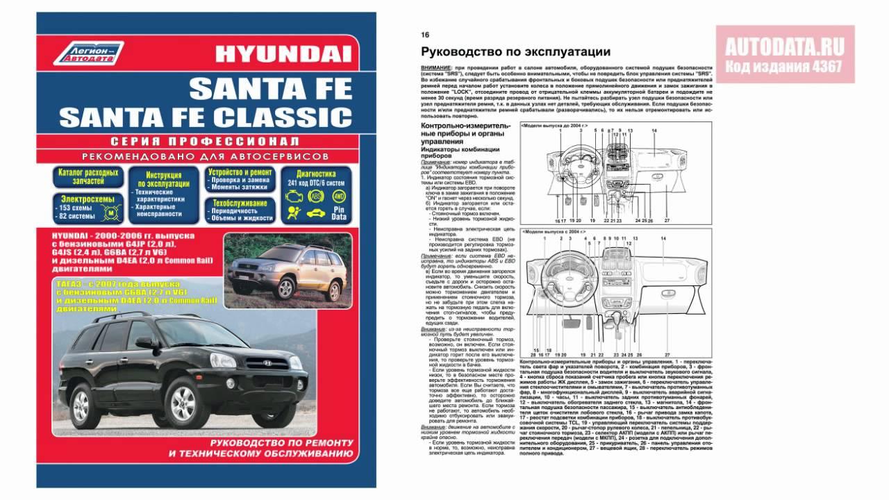 скачать hyundai santa fe. двигатели 2.0,2.4,2.7л. руководство по эксплуатации