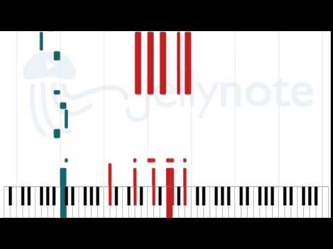 Humid Being - Frank Gambale [Sheet Music]