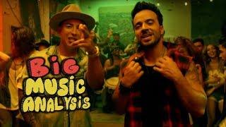 Big Music Analysis: Despacito