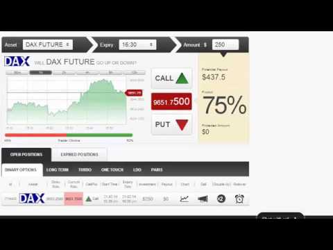 How to Trade Forex Binary Options in Dubai, UAE | Arab FX Binary Options Trading Corporation 2014