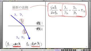 高校物理解説講義:「波の反射・屈折・回折」講義7