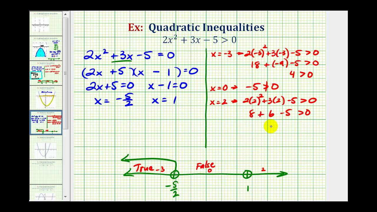 how to solve a inequality quadratic