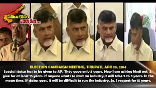 Chandrababu Double Standard Comments on AP Special Status