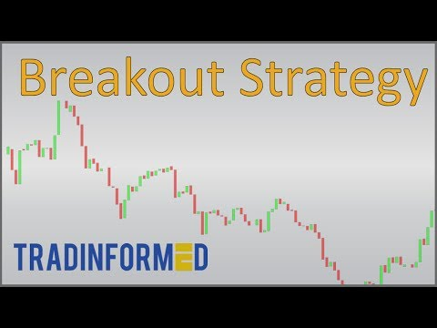 Форекс стратегия forex breakout system