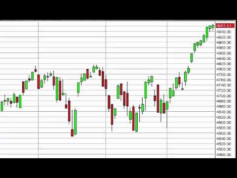 NASDAQ Technical Analysis for February 25 2015 by FXEmpire.com