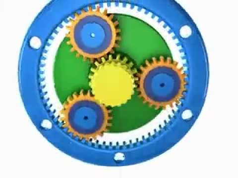 Planetary Gearbox Animation - YouTube