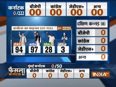 Karnataka election result: Exit polls predicts hung assembly as parties falling short of majority