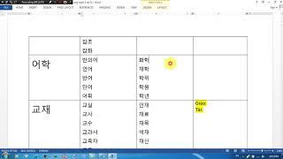 Từ vựng Topik 2 đề 52 (1500 từ) mở rộng đến 5000 từ Phần 2