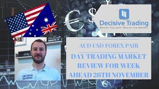Market Day Trading Review Forex Pair AUDUSD 26th Nov