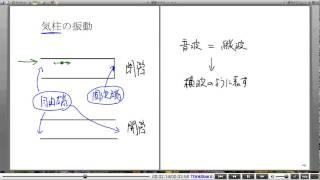 高校物理解説講義:「弦と気柱の振動」講義10