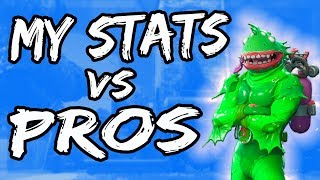 My Fortnite Stats vs Pro Players Ninja, Tfue, & More!