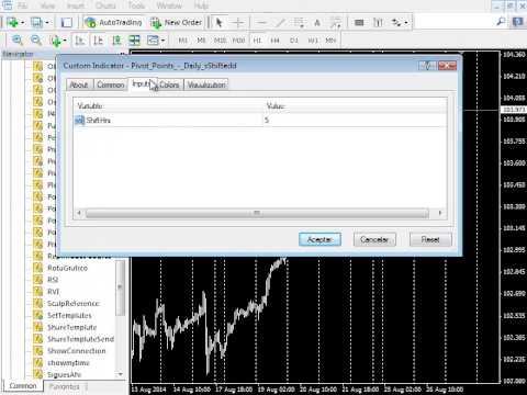 Cómo instalar un indicador en MT4 sin necesitar reiniciar la plataforma