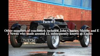 Lagonda Rapier Top # 11 Facts