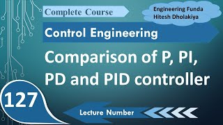 Comparison of P, PI, PD and PID controller in control system engineering by engineering funda