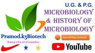 Microbiology & History of Microbiology | Luis Pasture | Robert Koch | M.Sc. entrance