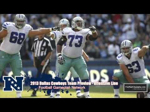Football Gameplan's 2013 NFL Team Preview - Dallas Cowboys