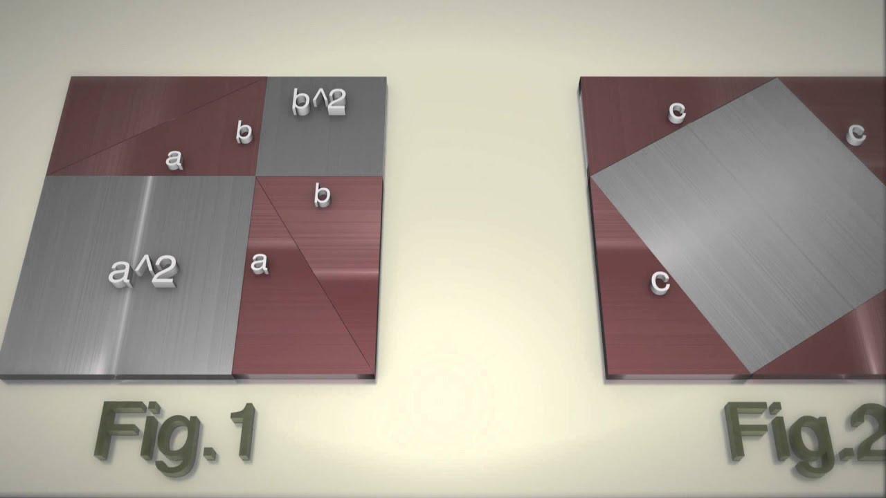 Pythagoras Geometrischer Beweis Der Geometrische Beweis Vom