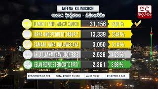 Polling Division - Kilinochchi