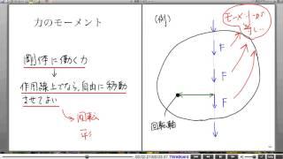 高校物理解説講義:「剛体のつりあい」講義5