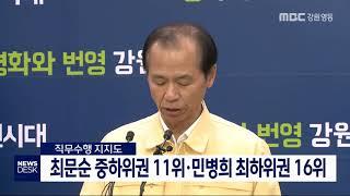 직무수행 지지도, 최문순 11위·민병희 16위
