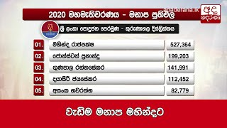 Most preferential votes for Mahinda