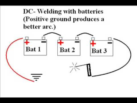 Using 3 car batteries to weld  (Video #1)