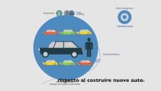 Modello, struttura e processi dell'economia circolare