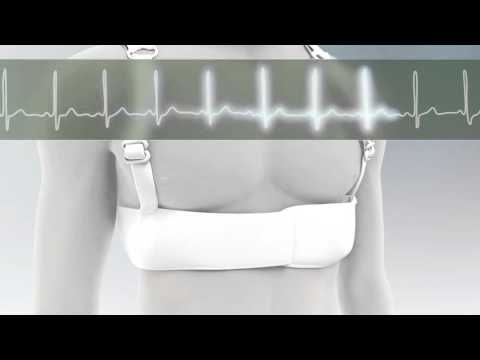 Wearable Cardioverter Defibrillator Wearable Defibrillator