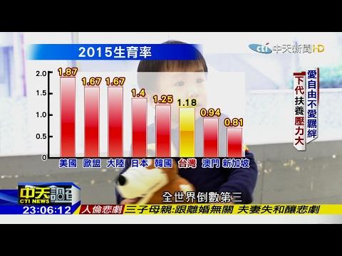 台灣-中天調查報告-20170205 少子老齡 死亡交叉