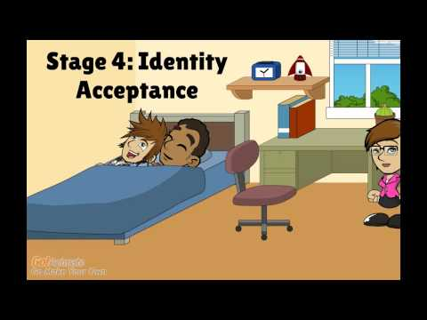 Cass Model of Homosexual Identity Development