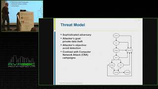 RVAsec 2018: Robert Mitchell  - A Game Theoretic Model of Computer Network Exploitation Campaigns