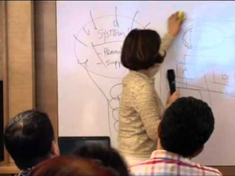 Jeunesse Global Kim Hui's Training In English W Indonesian Translation