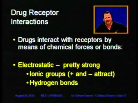 1.3 Basic Pharmacology Principles 1 Music Videos
