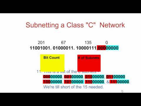 How to Subnet - HD Tutorial