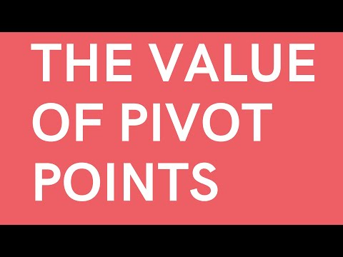 Candlestick Patterns and Pivots – The value of pivot points