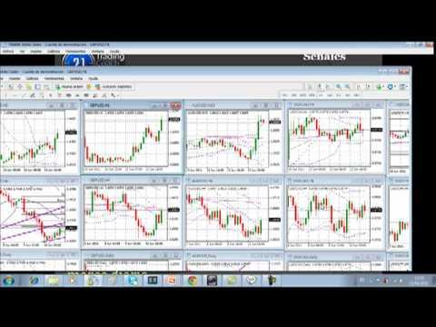 Técnicas de Trading I (1/5): Candlesticks, Patrones de compra y venta con velas japonesas
