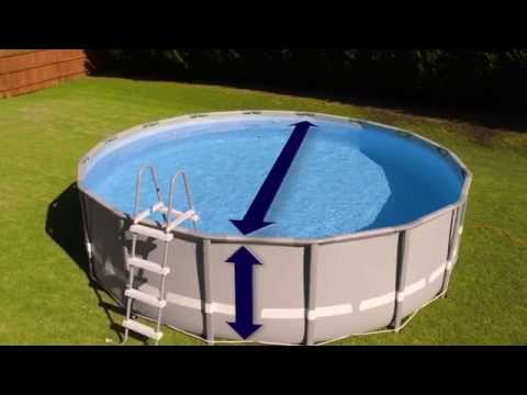 Clear Water Maintenance For Small Pools Up To 5 000 Gallons Clorox Pool Spa How To Save Money