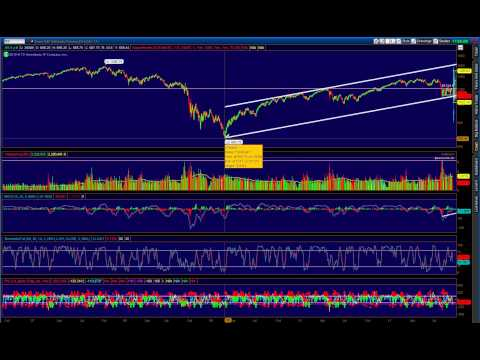 Equity Markets, US Dollar, Gold and Silver Update (09-22-11)