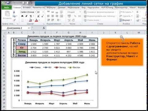Как сделать сетку на графике в экселе - Zerli.ru