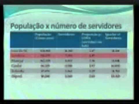 URBANEJA FALA NA CÂMARA SOBRE ATESTADOS MÉDICOS DOS SERVIDORES PARTE 1