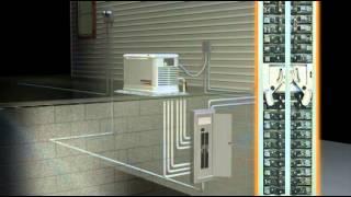 Generac PowerPact Standby Generator