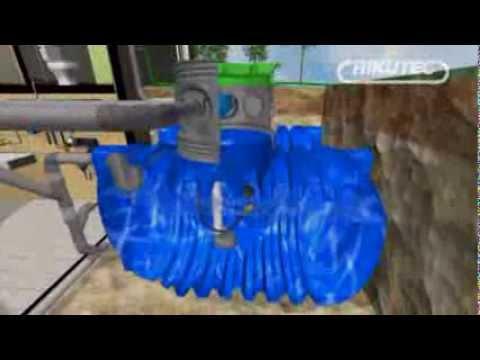 RIKUTEC - Regenwassernutzung